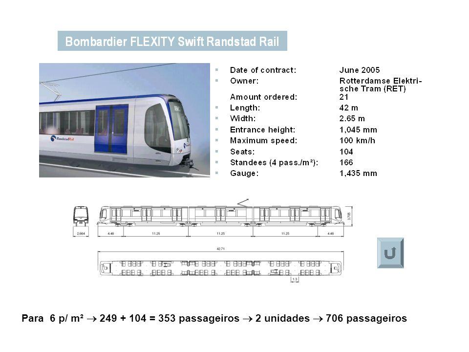 Para 6 p/ m²  249 + 104 = 353 passageiros  2 unidades  706 passageiros