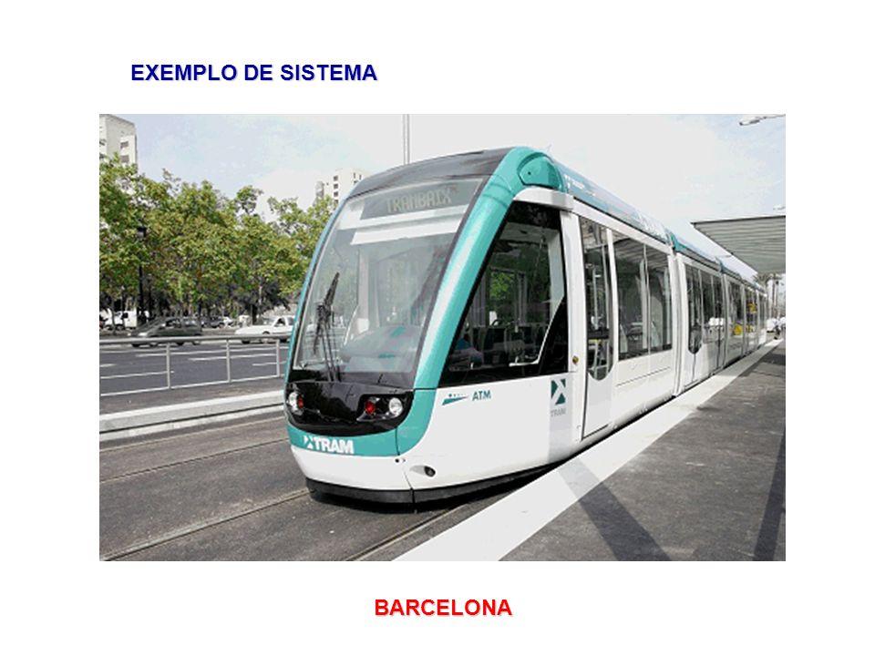 EXEMPLO DE SISTEMA BARCELONA