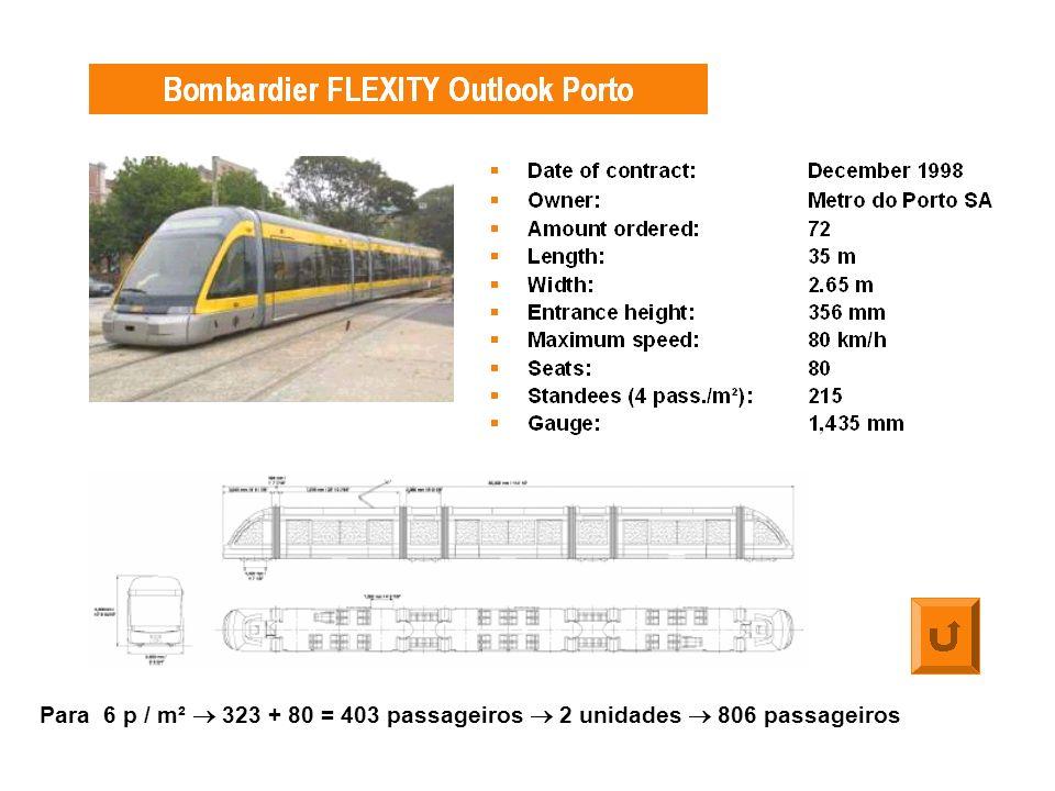 Para 6 p / m²  323 + 80 = 403 passageiros  2 unidades  806 passageiros