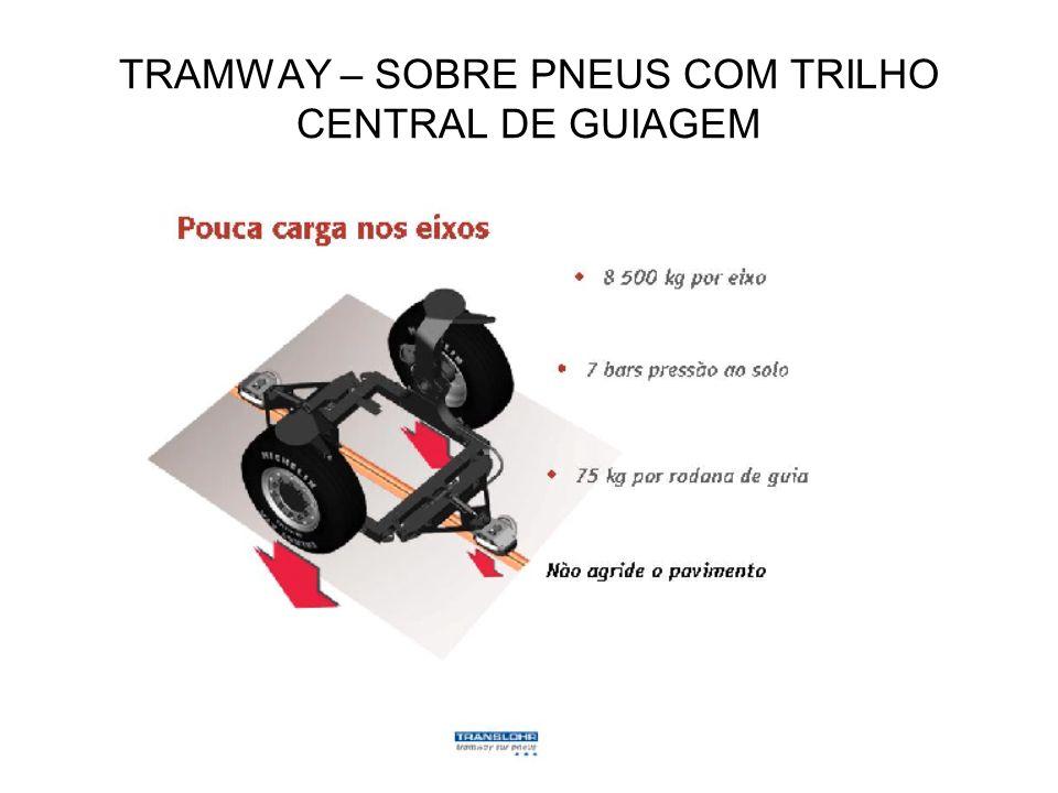 TRAMWAY – SOBRE PNEUS COM TRILHO CENTRAL DE GUIAGEM