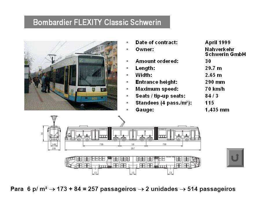 Para 6 p/ m²  173 + 84 = 257 passageiros  2 unidades  514 passageiros