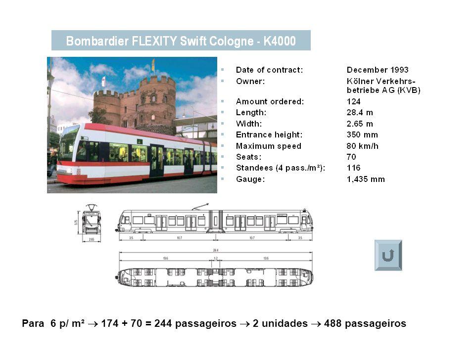 Para 6 p/ m²  174 + 70 = 244 passageiros  2 unidades  488 passageiros