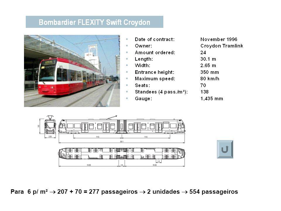 Para 6 p/ m²  207 + 70 = 277 passageiros  2 unidades  554 passageiros