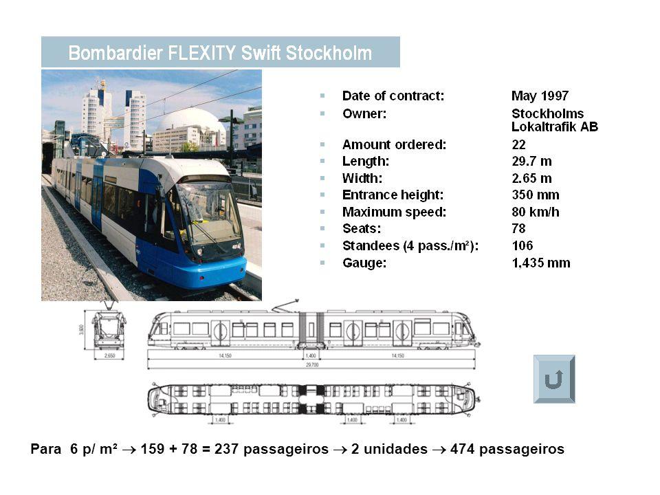 Para 6 p/ m²  159 + 78 = 237 passageiros  2 unidades  474 passageiros