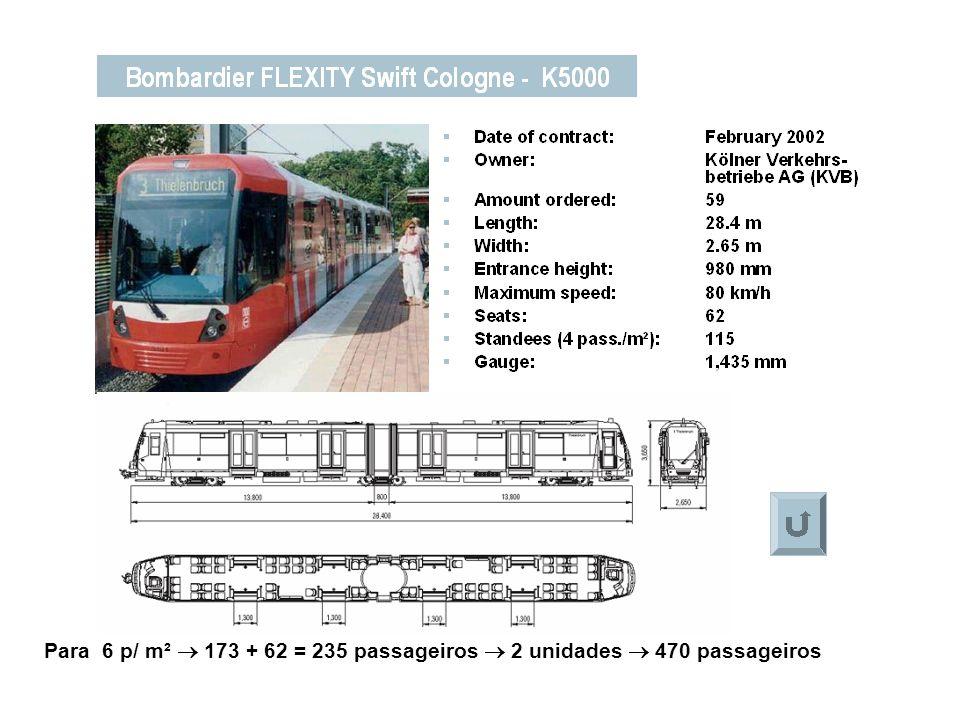 Para 6 p/ m²  173 + 62 = 235 passageiros  2 unidades  470 passageiros