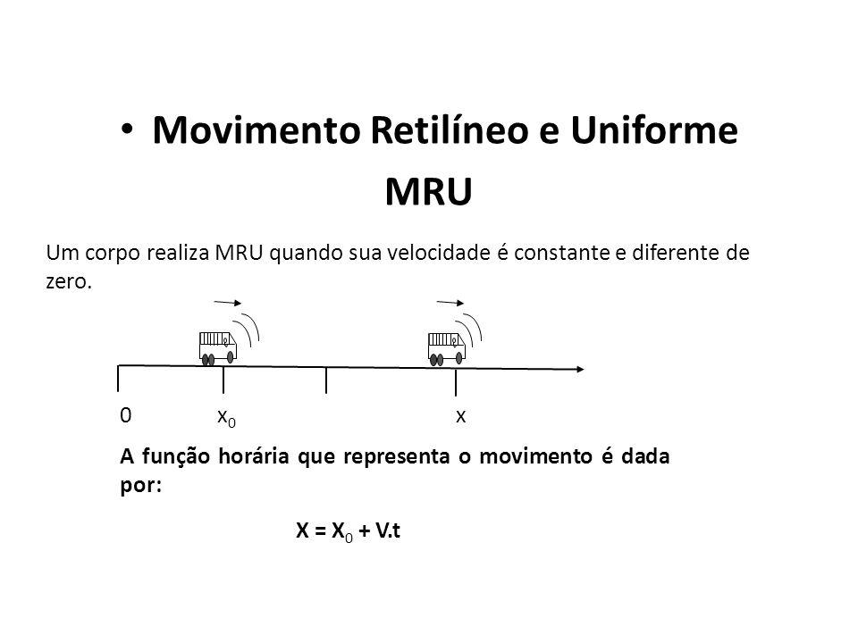 Movimento Retilíneo e Uniforme