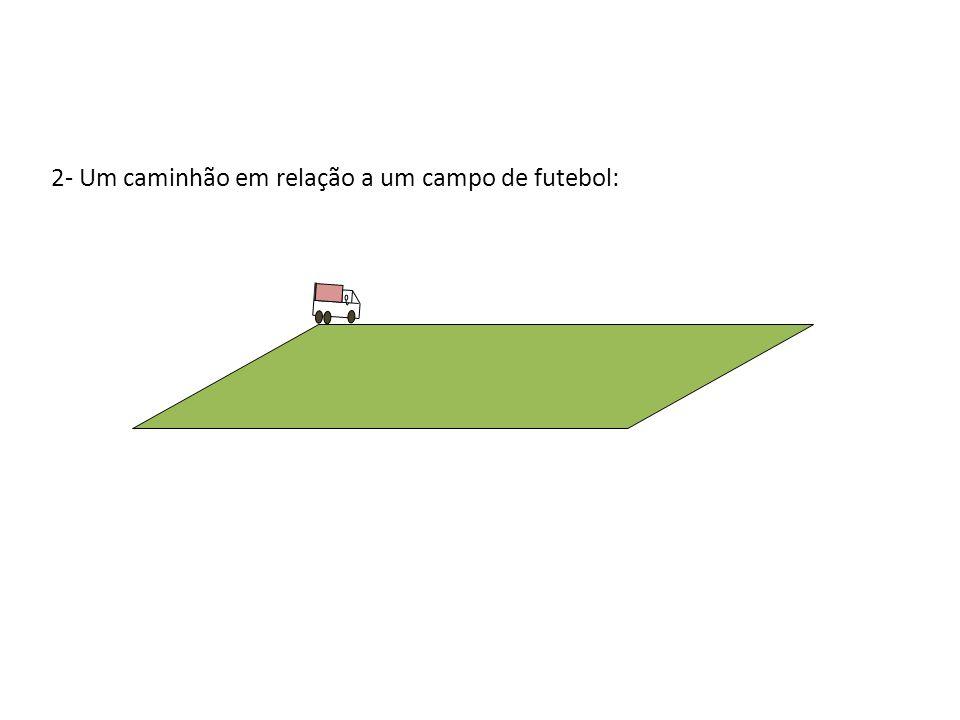 2- Um caminhão em relação a um campo de futebol: