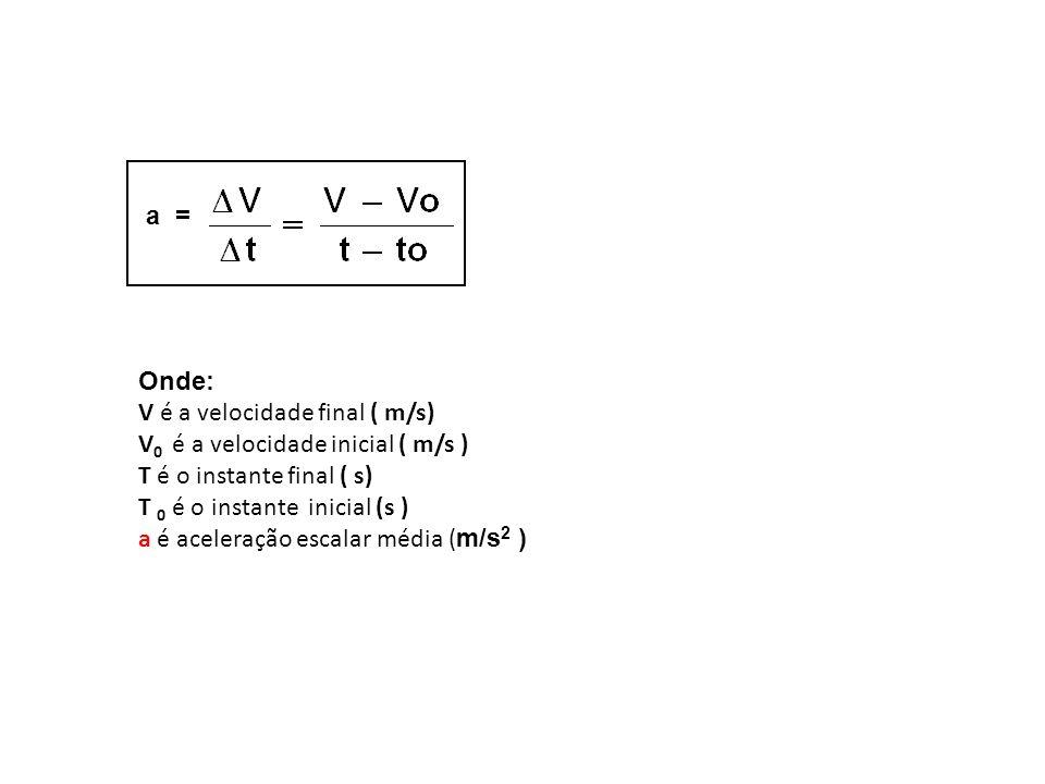 Física, 1º Ano Cinemática. a = Onde: V é a velocidade final ( m/s) V0 é a velocidade inicial ( m/s )