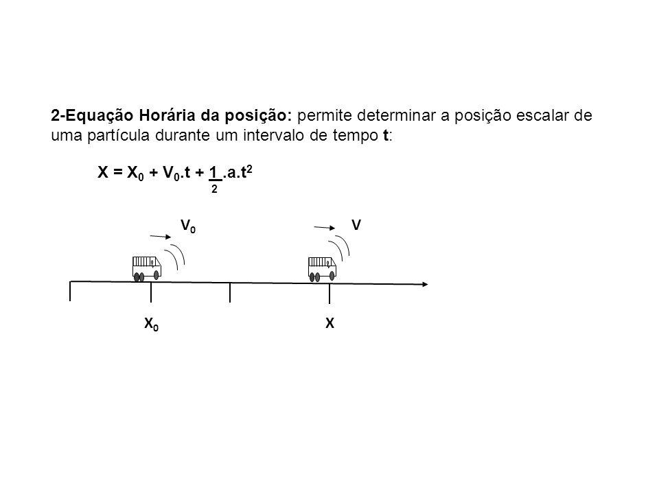 Física, 1º Ano Cinemática. 2-Equação Horária da posição: permite determinar a posição escalar de uma partícula durante um intervalo de tempo t: