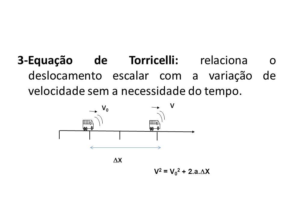 Física, 1º Ano Cinemática. 3-Equação de Torricelli: relaciona o deslocamento escalar com a variação de velocidade sem a necessidade do tempo.