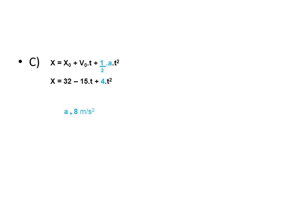 C) Física, 1º Ano Cinemática X = X0 + V0.t + 1 .a.t2 2