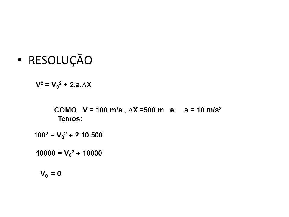 RESOLUÇÃO Física, 1º Ano Cinemática V2 = V02 + 2.a.X