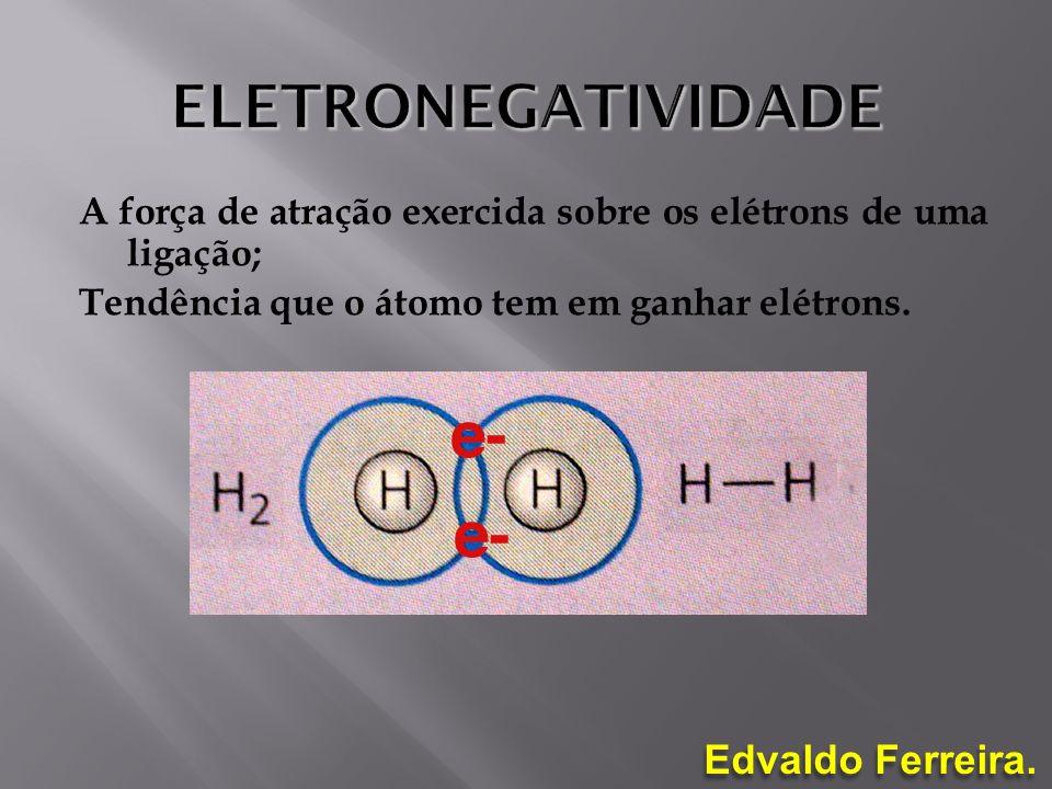 ELETRONEGATIVIDADE A força de atração exercida sobre os elétrons de uma ligação; Tendência que o átomo tem em ganhar elétrons.