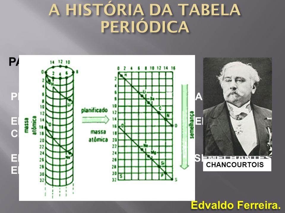 A HISTÓRIA DA TABELA PERIÓDICA