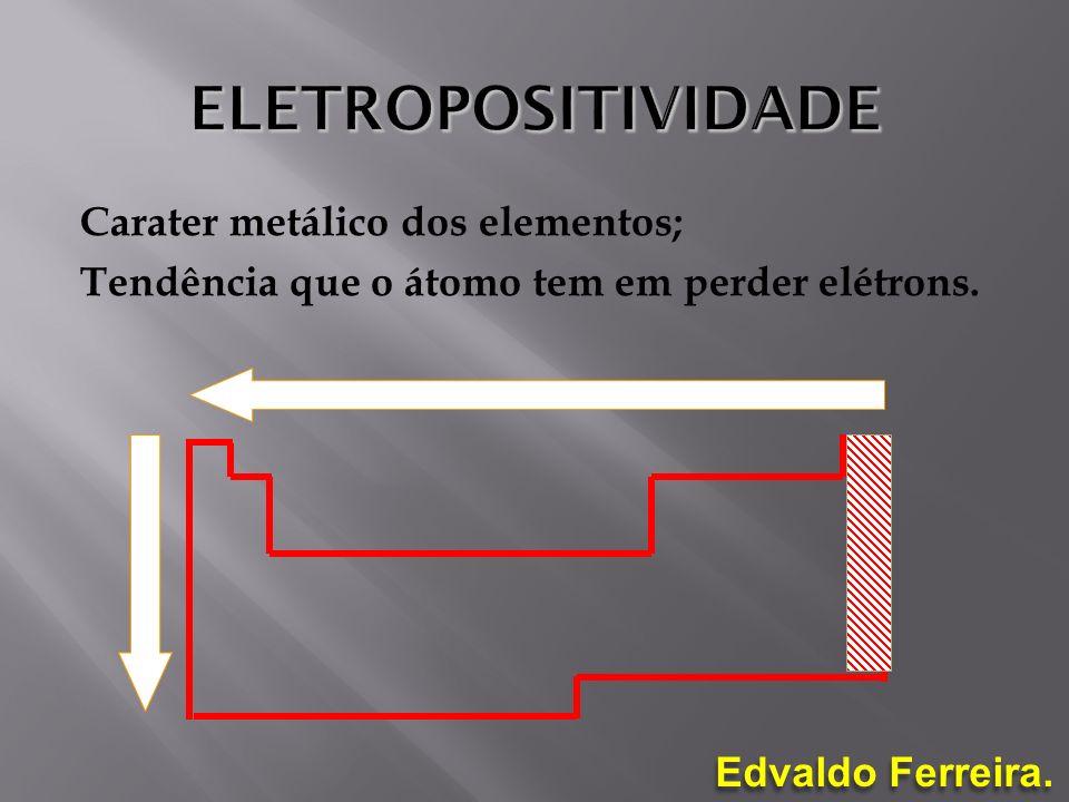 ELETROPOSITIVIDADE Carater metálico dos elementos; Tendência que o átomo tem em perder elétrons.