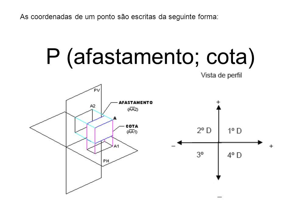 As coordenadas de um ponto são escritas da seguinte forma: