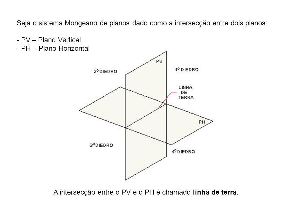 Seja o sistema Mongeano de planos dado como a intersecção entre dois planos: