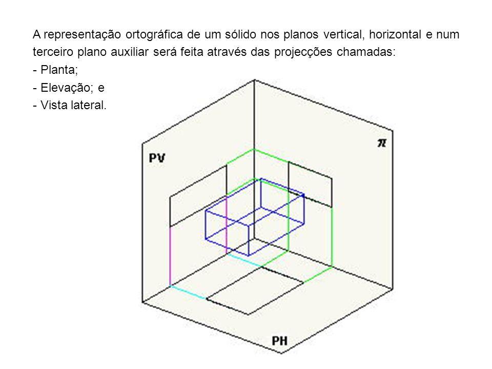 A representação ortográfica de um sólido nos planos vertical, horizontal e num terceiro plano auxiliar será feita através das projecções chamadas: