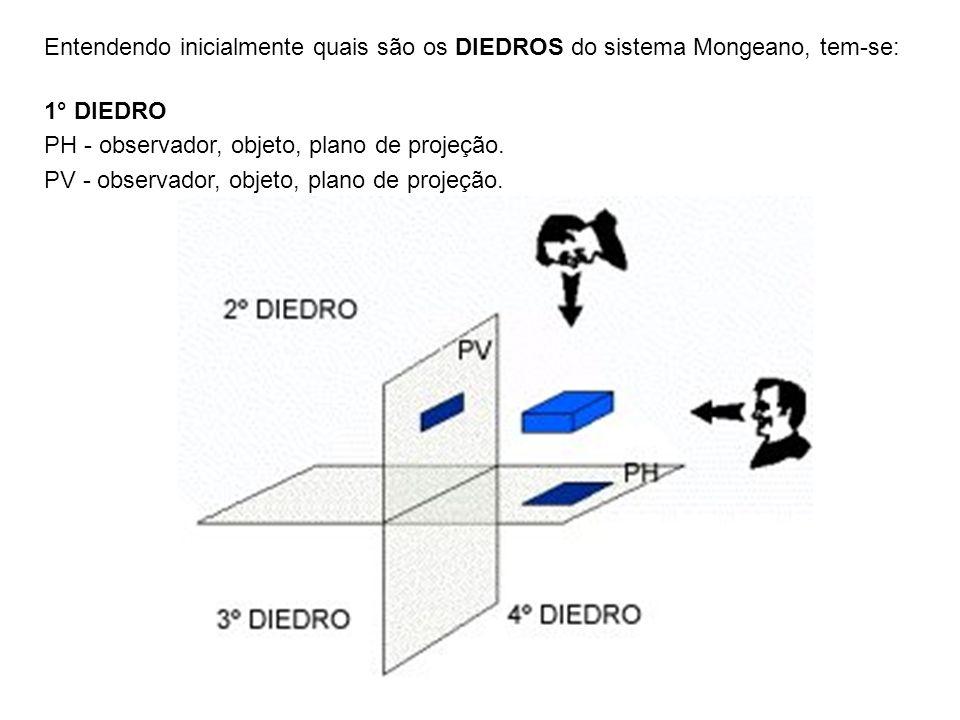 Entendendo inicialmente quais são os DIEDROS do sistema Mongeano, tem-se: