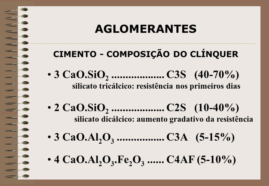 CIMENTO - COMPOSIÇÃO DO CLÍNQUER