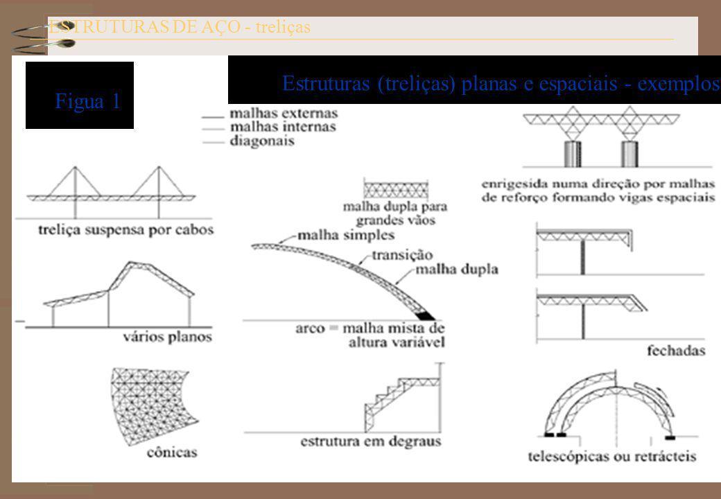 Estruturas (treliças) planas e espaciais - exemplos Figua 1