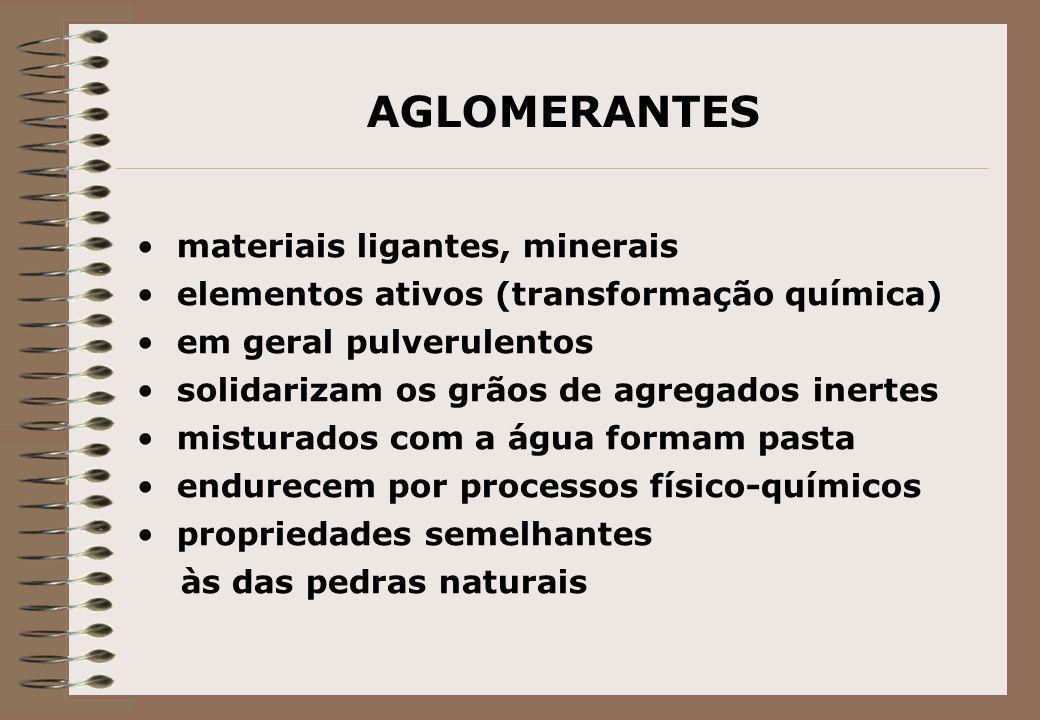 AGLOMERANTES materiais ligantes, minerais