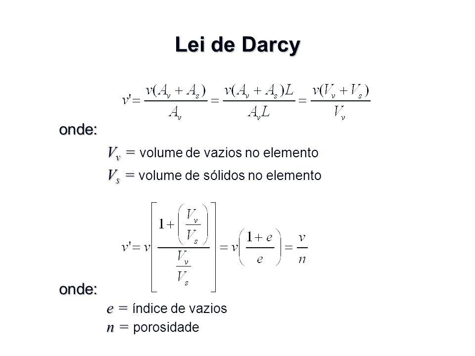 Lei de Darcy onde: Vv = volume de vazios no elemento