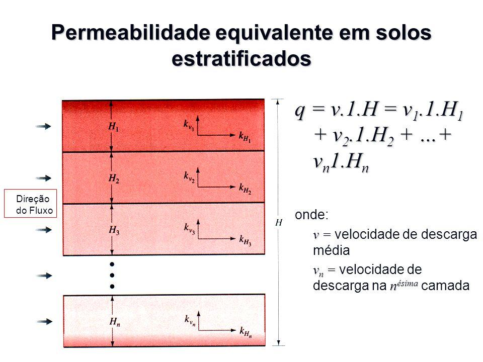 Permeabilidade equivalente em solos estratificados