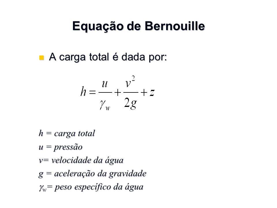 Equação de Bernouille A carga total é dada por: h = carga total