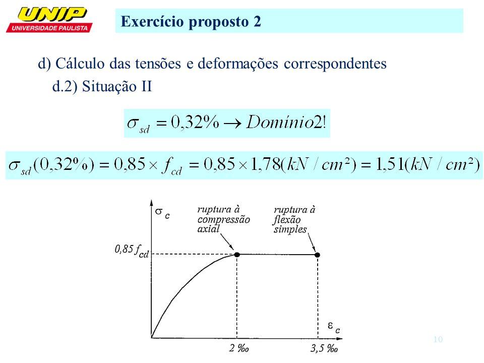 Exercício proposto 2 d) Cálculo das tensões e deformações correspondentes d.2) Situação II