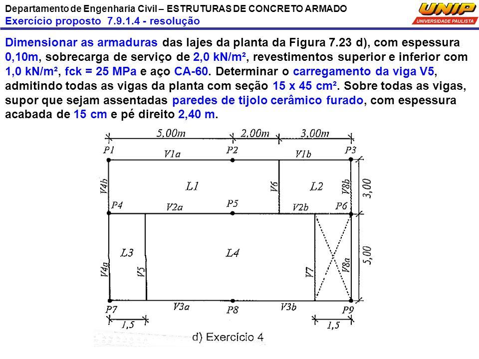 Departamento de Engenharia Civil – ESTRUTURAS DE CONCRETO ARMADO
