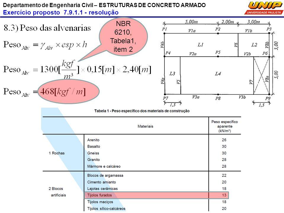 NBR 6210, Tabela1, item 2 Exercício proposto 7.9.1.1 - resolução