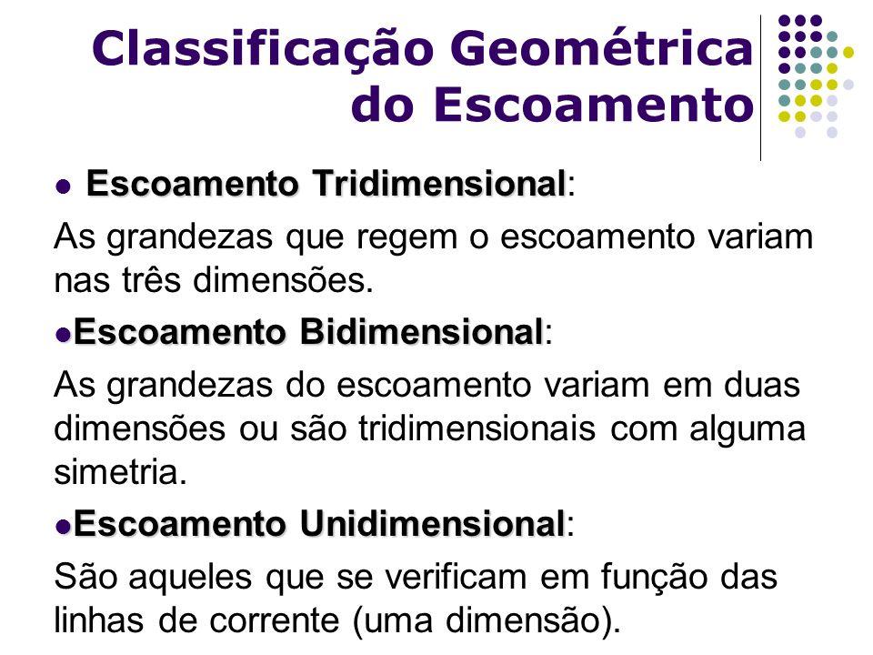 Classificação Geométrica do Escoamento
