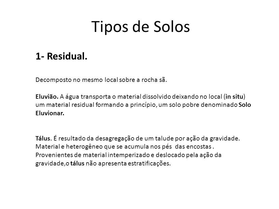 Tipos de Solos 1- Residual.