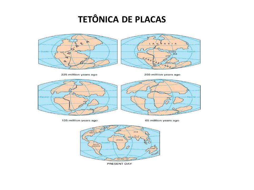 TETÔNICA DE PLACAS