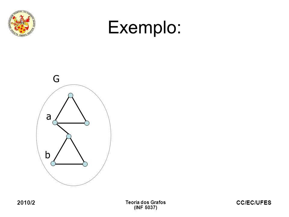 Exemplo: G a b 2010/2 Teoria dos Grafos (INF 5037) 10