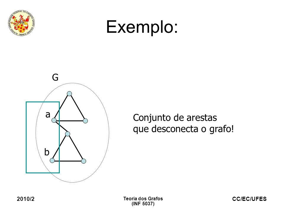 Exemplo: G a Conjunto de arestas que desconecta o grafo! b 2010/2