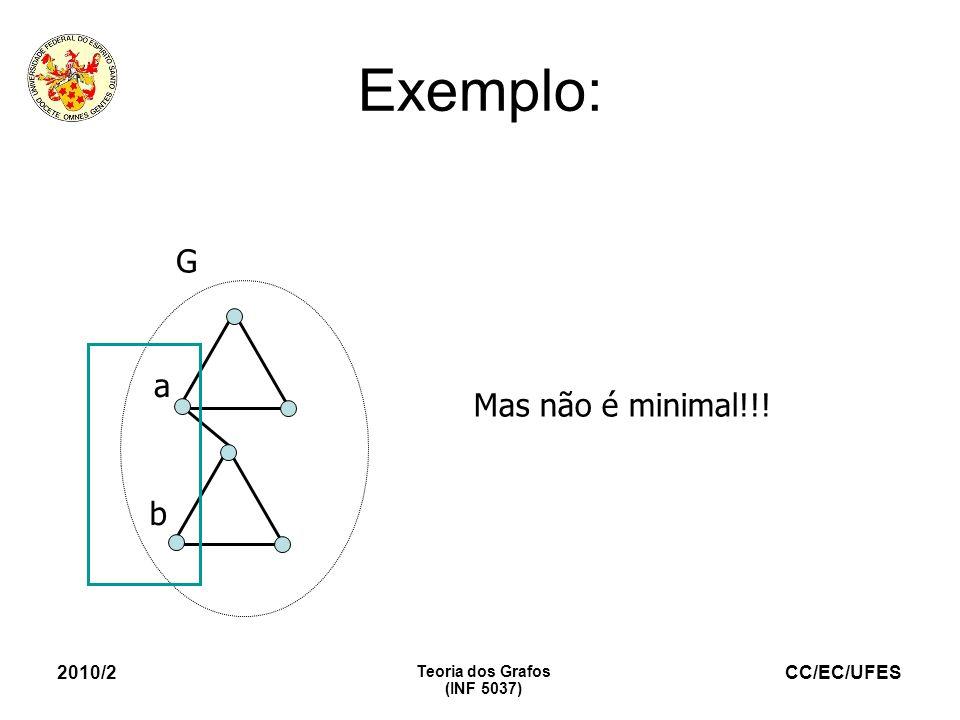 Exemplo: G a Mas não é minimal!!! b 2010/2 Teoria dos Grafos