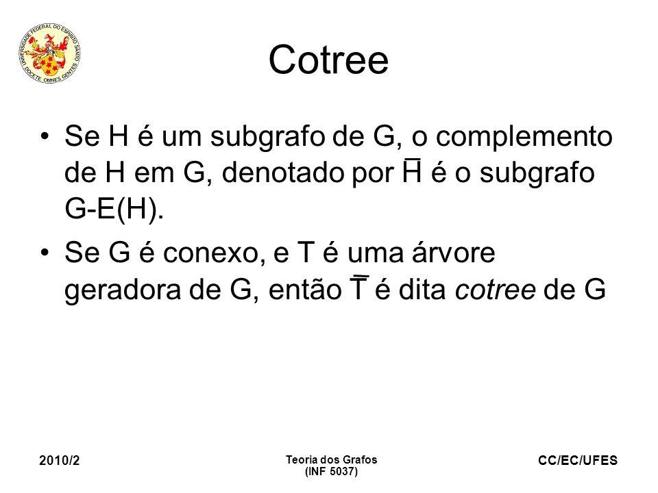 Cotree Se H é um subgrafo de G, o complemento de H em G, denotado por H é o subgrafo G-E(H).
