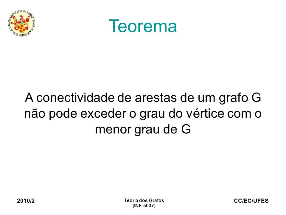 Teorema A conectividade de arestas de um grafo G não pode exceder o grau do vértice com o menor grau de G.
