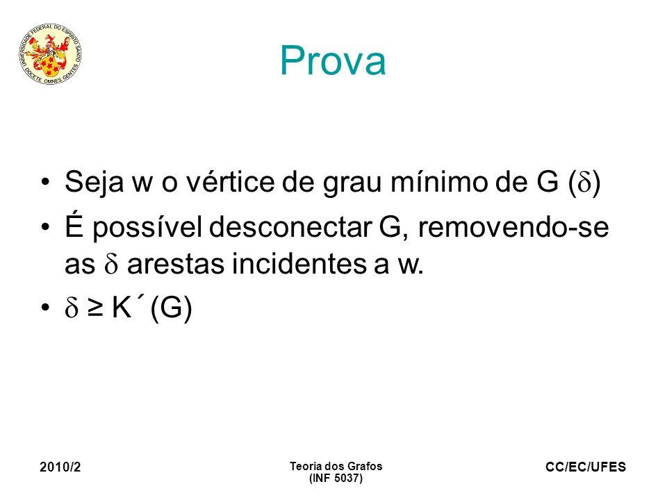 Prova Seja w o vértice de grau mínimo de G ()