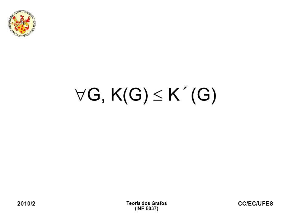 G, K(G)  K´(G) 2010/2 Teoria dos Grafos (INF 5037) 30