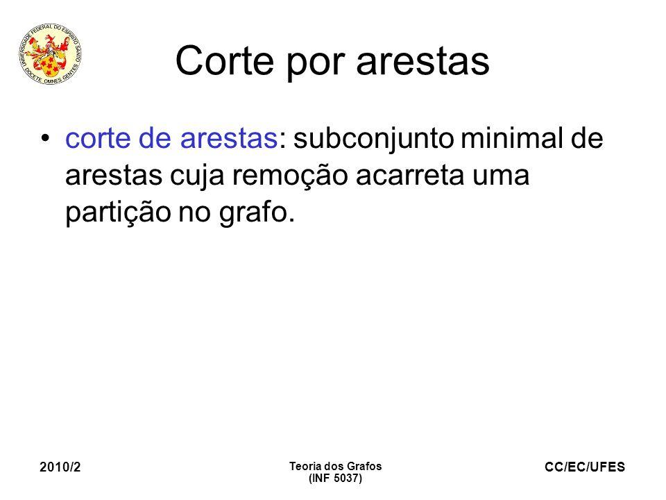 Corte por arestas corte de arestas: subconjunto minimal de arestas cuja remoção acarreta uma partição no grafo.