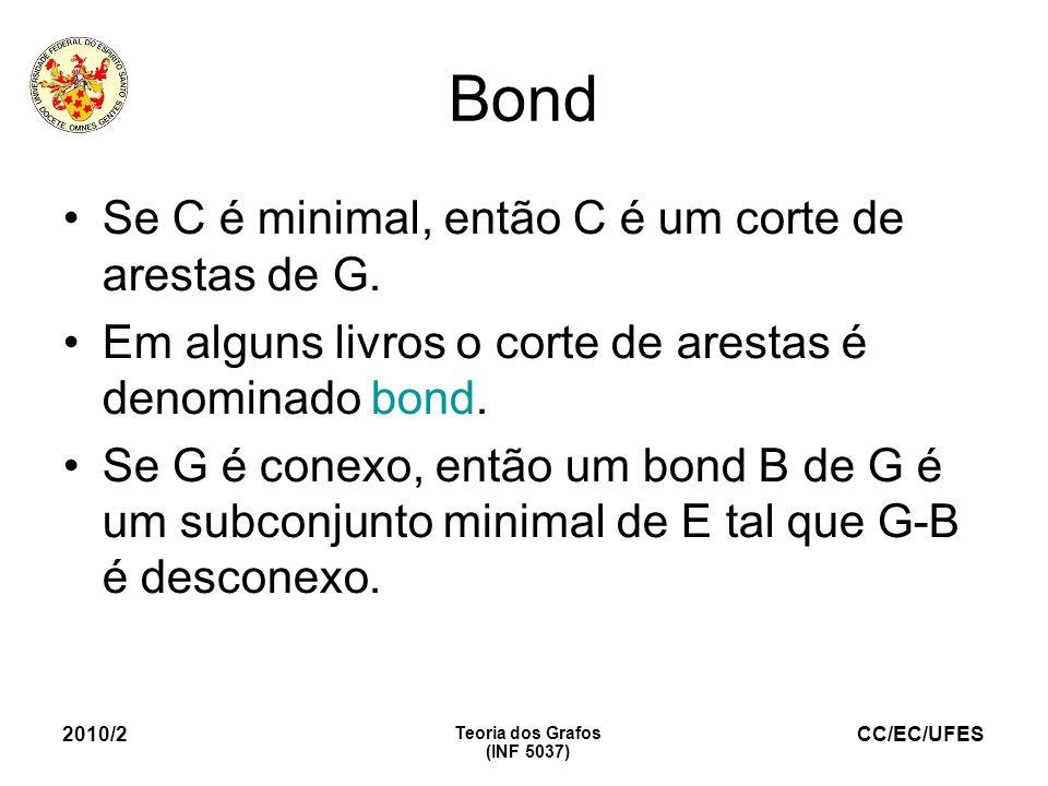 Bond Se C é minimal, então C é um corte de arestas de G.