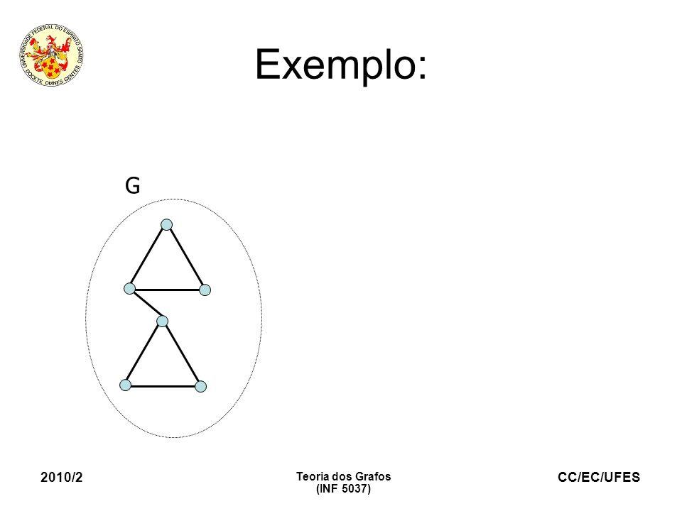 Exemplo: G 2010/2 Teoria dos Grafos (INF 5037) 9