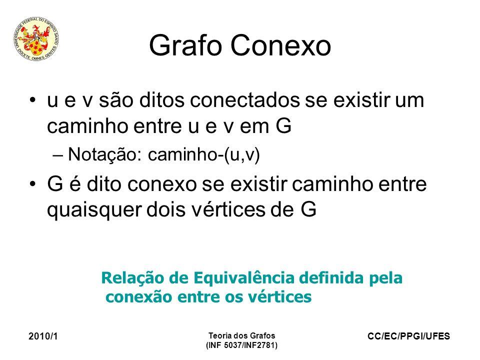 Grafo Conexo u e v são ditos conectados se existir um caminho entre u e v em G. Notação: caminho-(u,v)