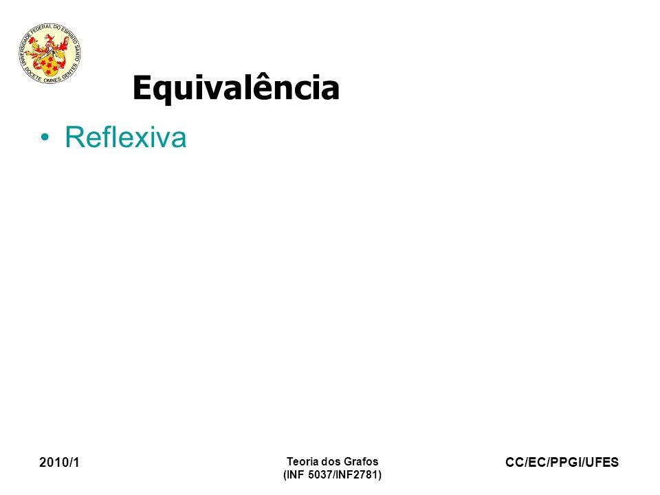 Equivalência Reflexiva 2010/1 Teoria dos Grafos (INF 5037/INF2781)