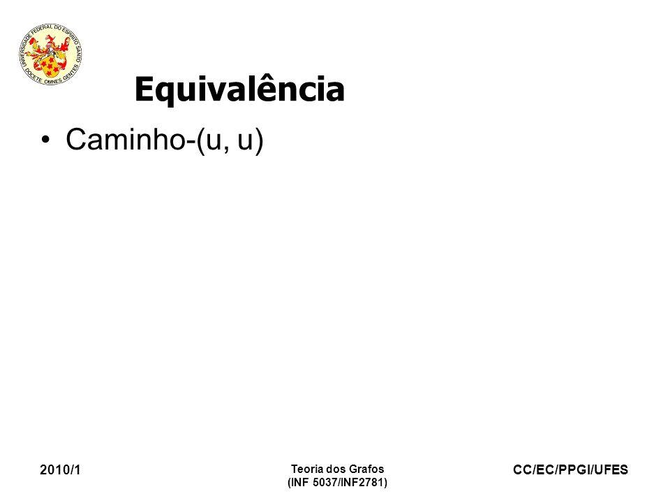 Equivalência Caminho-(u, u) 2010/1 Teoria dos Grafos