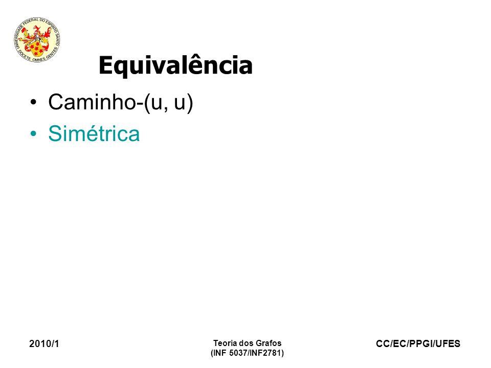 Equivalência Caminho-(u, u) Simétrica 2010/1 Teoria dos Grafos