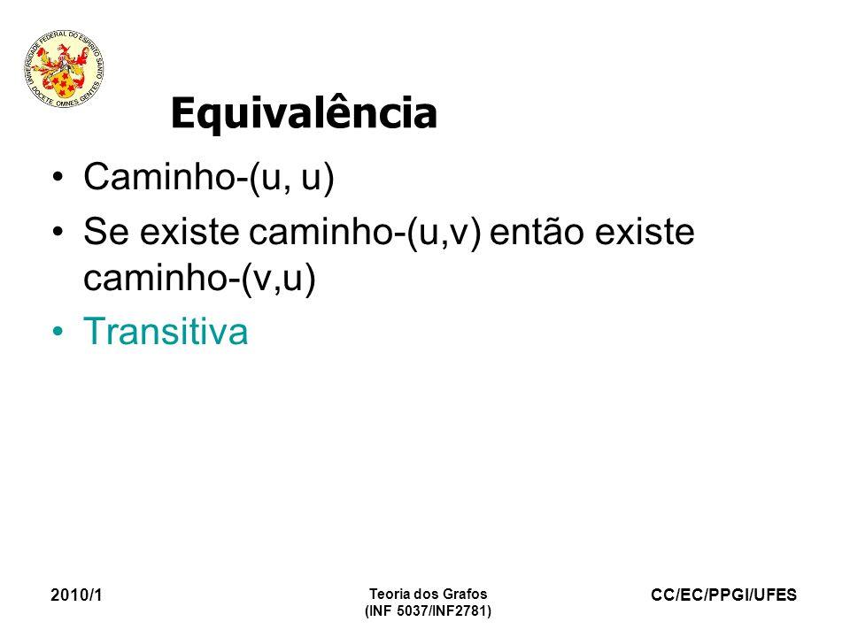 Equivalência Caminho-(u, u)